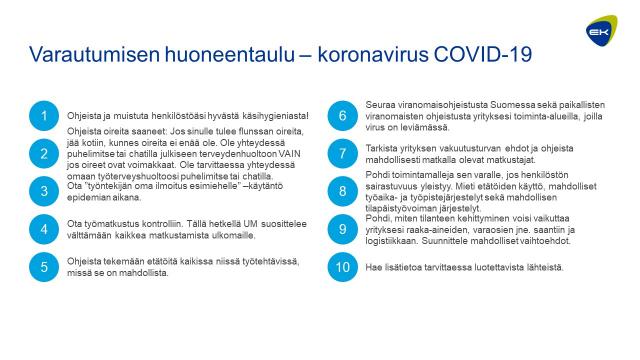 Varautumisen huonetaulu koronavirus